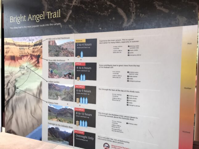 Bright Angel Trail informational board at the Grand Canyon